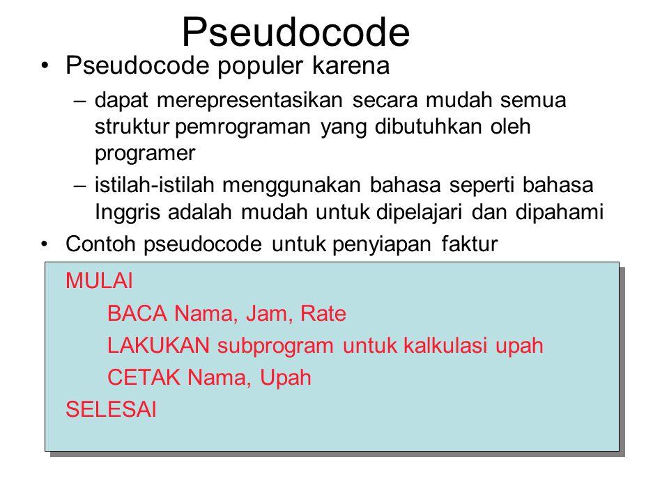 Pseudocode Pseudocode populer karena –dapat merepresentasikan secara mudah semua struktur pemrograman yang dibutuhkan oleh programer –istilah-istilah