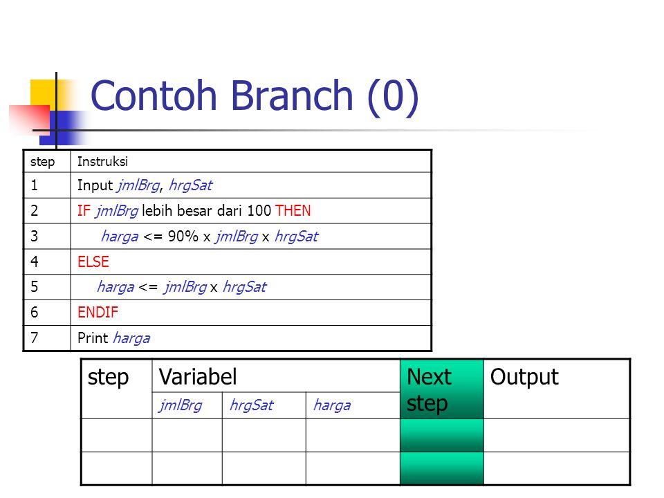 Contoh Branch (0) stepInstruksi 1Input jmlBrg, hrgSat 2IF jmlBrg lebih besar dari 100 THEN 3 harga <= 90% x jmlBrg x hrgSat 4ELSE 5 harga <= jmlBrg x