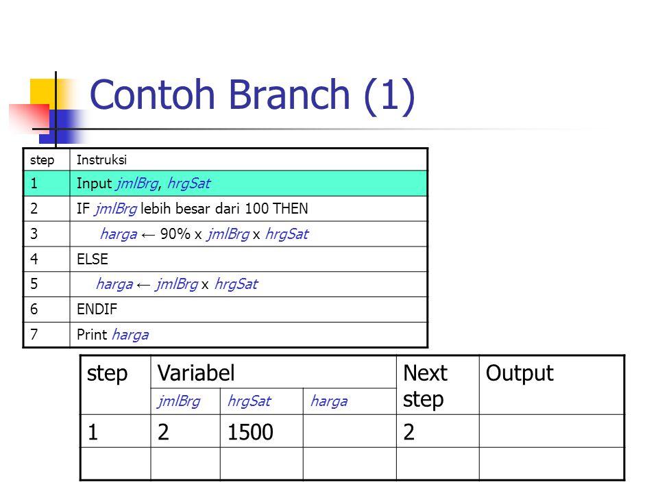 Contoh Branch (1) stepInstruksi 1Input jmlBrg, hrgSat 2IF jmlBrg lebih besar dari 100 THEN 3 harga ← 90% x jmlBrg x hrgSat 4ELSE 5 harga ← jmlBrg x hr