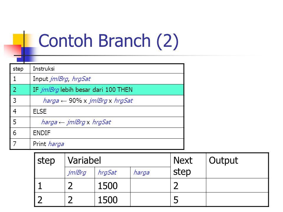 Contoh Branch (2) stepInstruksi 1Input jmlBrg, hrgSat 2IF jmlBrg lebih besar dari 100 THEN 3 harga ← 90% x jmlBrg x hrgSat 4ELSE 5 harga ← jmlBrg x hr