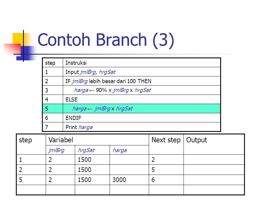Contoh Branch (3) stepInstruksi 1Input jmlBrg, hrgSat 2IF jmlBrg lebih besar dari 100 THEN 3 harga ← 90% x jmlBrg x hrgSat 4ELSE 5 harga ← jmlBrg x hr
