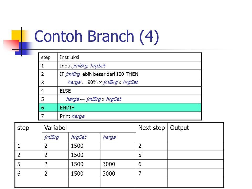 Contoh Branch (4) stepInstruksi 1Input jmlBrg, hrgSat 2IF jmlBrg lebih besar dari 100 THEN 3 harga ← 90% x jmlBrg x hrgSat 4ELSE 5 harga ← jmlBrg x hr