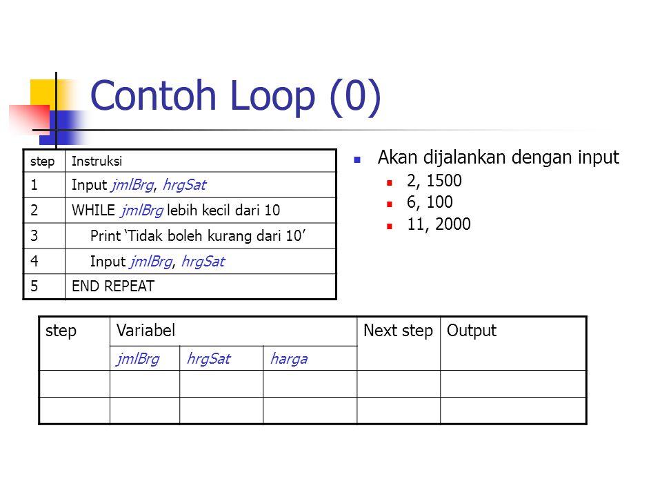 Contoh Loop (0) stepInstruksi 1Input jmlBrg, hrgSat 2WHILE jmlBrg lebih kecil dari 10 3 Print 'Tidak boleh kurang dari 10' 4 Input jmlBrg, hrgSat 5END
