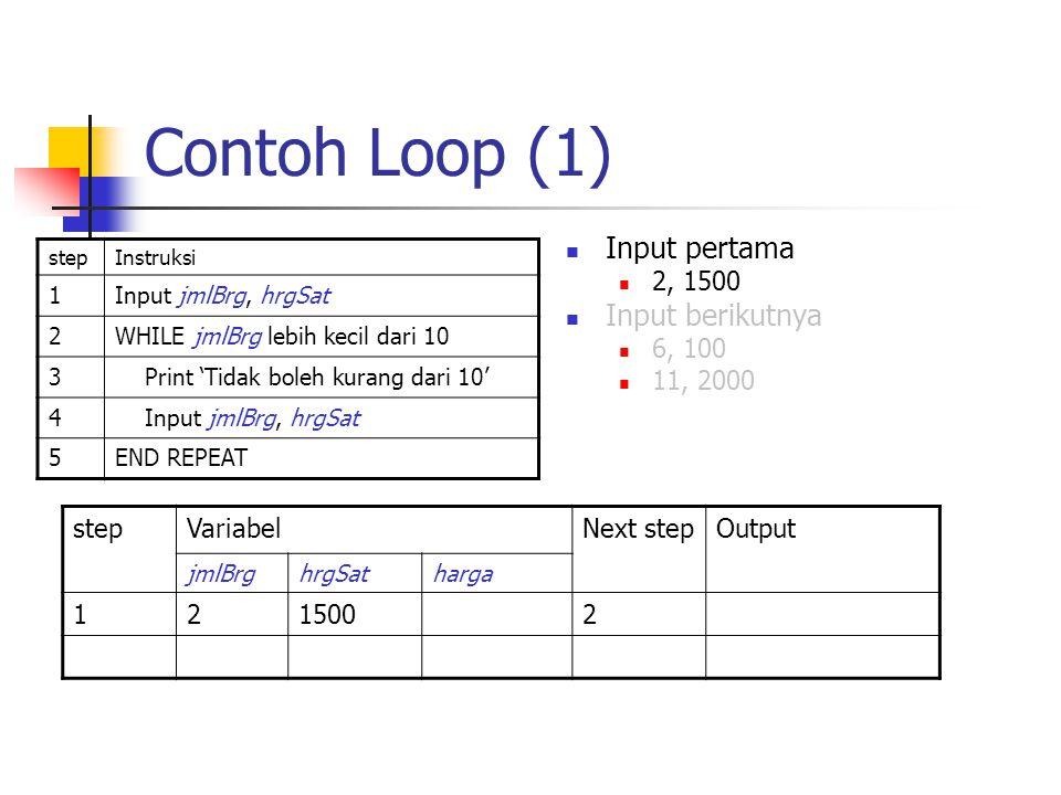 Contoh Loop (1) stepInstruksi 1Input jmlBrg, hrgSat 2WHILE jmlBrg lebih kecil dari 10 3 Print 'Tidak boleh kurang dari 10' 4 Input jmlBrg, hrgSat 5END