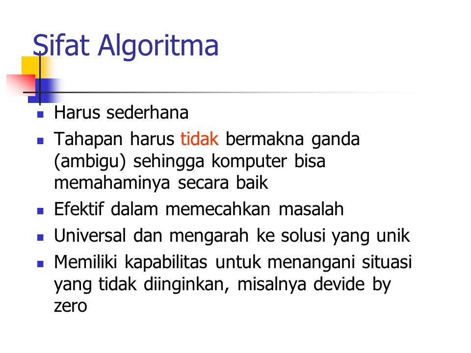 Cara Menyatakan Algoritma Flowchart: Lambang, simbol, gambar Arah panah Pseudo code Uraian sistematis dengan bahasa biasa Hierarchy Chart