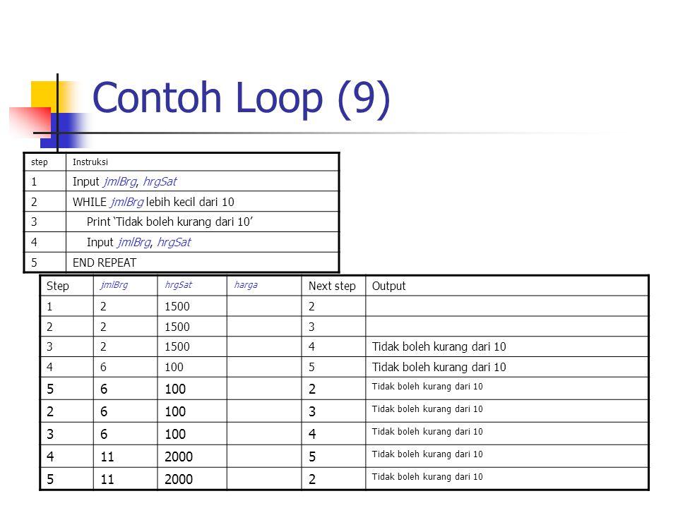 Contoh Loop (9) stepInstruksi 1Input jmlBrg, hrgSat 2WHILE jmlBrg lebih kecil dari 10 3 Print 'Tidak boleh kurang dari 10' 4 Input jmlBrg, hrgSat 5END