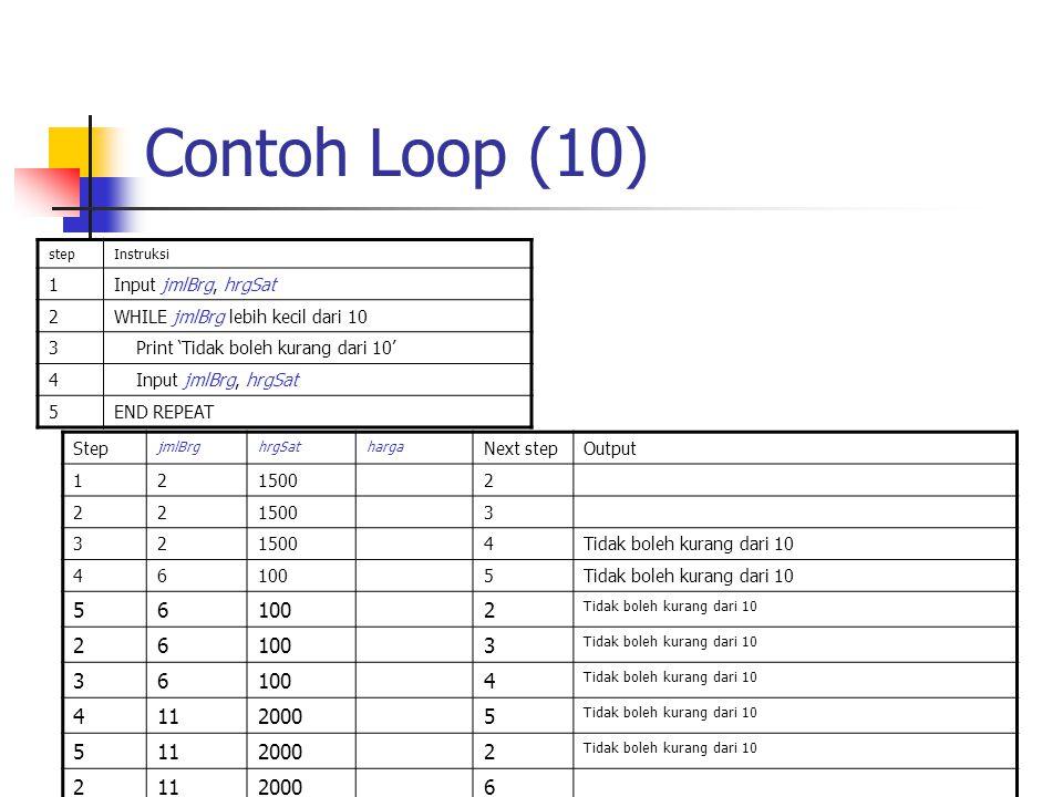 Contoh Loop (10) stepInstruksi 1Input jmlBrg, hrgSat 2WHILE jmlBrg lebih kecil dari 10 3 Print 'Tidak boleh kurang dari 10' 4 Input jmlBrg, hrgSat 5EN