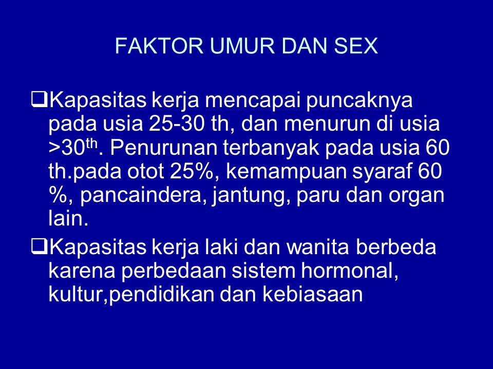 FAKTOR UMUR DAN SEX  Kapasitas kerja mencapai puncaknya pada usia 25-30 th, dan menurun di usia >30 th. Penurunan terbanyak pada usia 60 th.pada otot