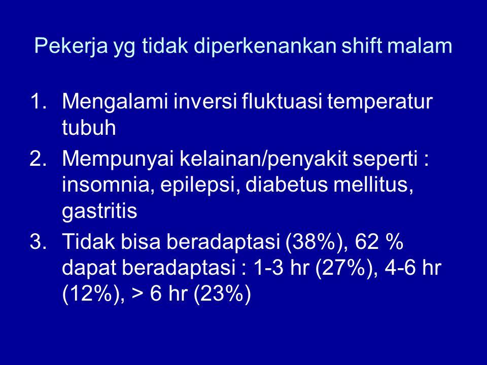 Pekerja yg tidak diperkenankan shift malam 1.Mengalami inversi fluktuasi temperatur tubuh 2.Mempunyai kelainan/penyakit seperti : insomnia, epilepsi,