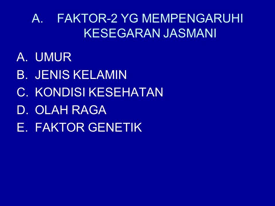 A.FAKTOR-2 YG MEMPENGARUHI KESEGARAN JASMANI A.UMUR B.JENIS KELAMIN C.KONDISI KESEHATAN D.OLAH RAGA E.FAKTOR GENETIK