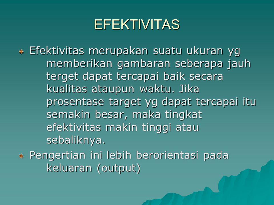 EFEKTIVITAS Efektivitas merupakan suatu ukuran yg memberikan gambaran seberapa jauh terget dapat tercapai baik secara kualitas ataupun waktu. Jika pro
