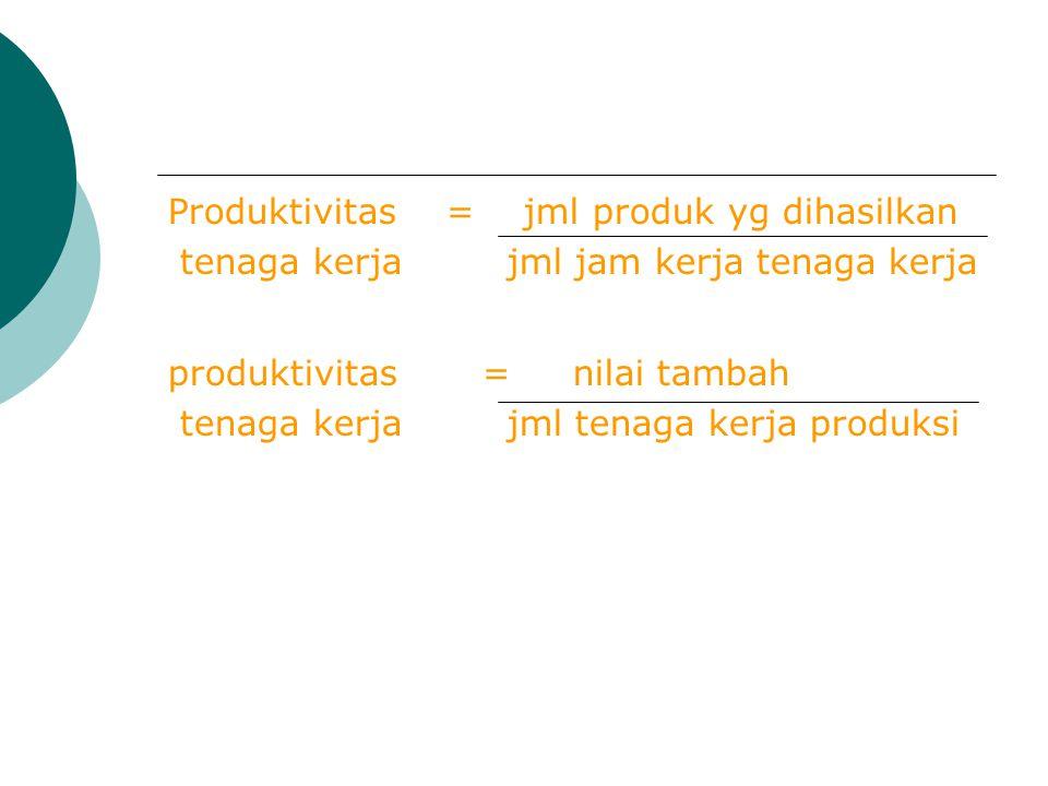 Produktivitas = jml produk yg dihasilkan tenaga kerja jml jam kerja tenaga kerja produktivitas= nilai tambah tenaga kerja jml tenaga kerja produksi