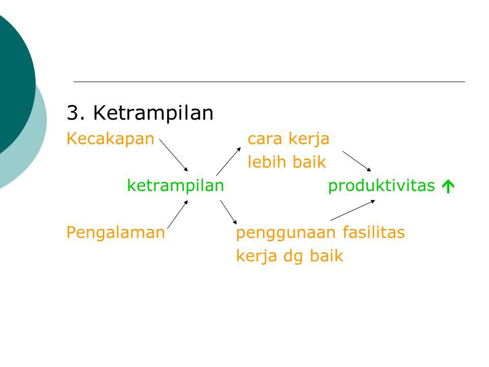3. Ketrampilan Kecakapan cara kerja lebih baik ketrampilan produktivitas  Pengalaman penggunaan fasilitas kerja dg baik