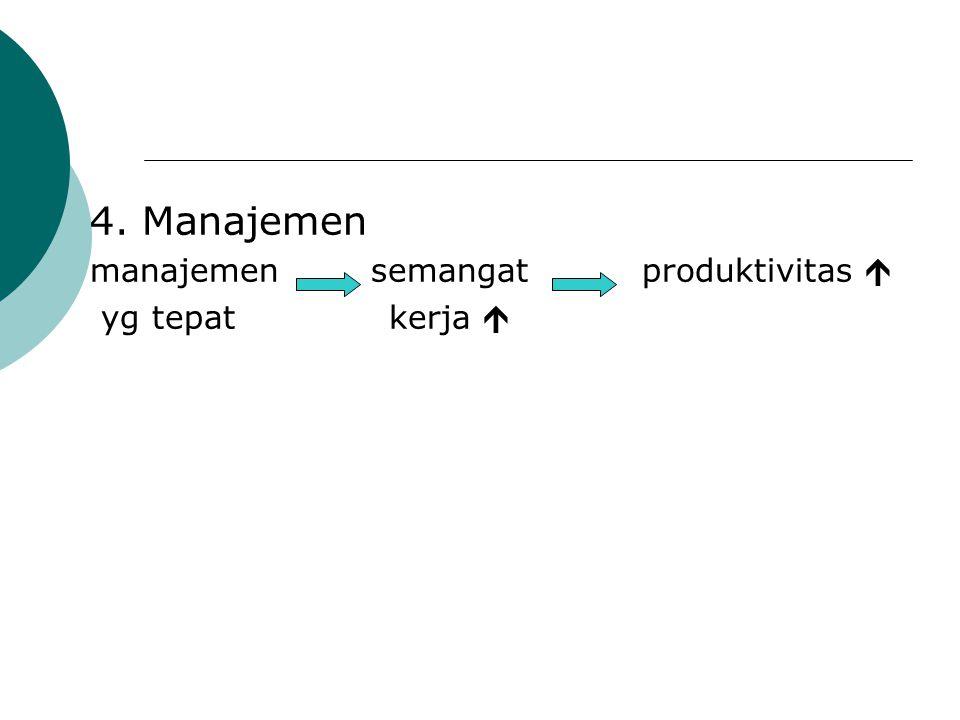 4. Manajemen manajemen semangat produktivitas  yg tepat kerja 