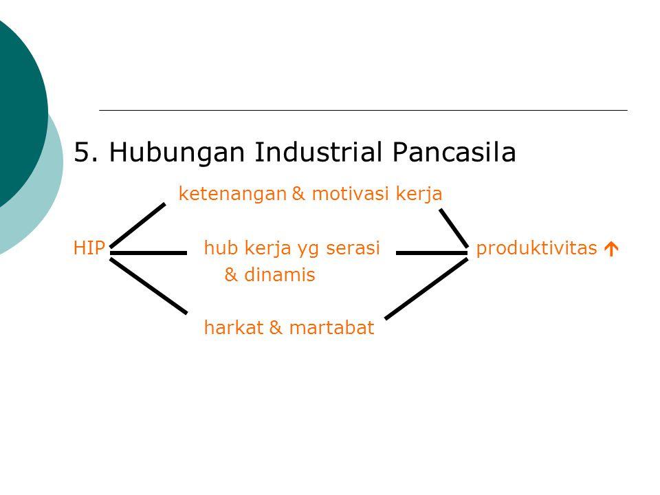 5. Hubungan Industrial Pancasila ketenangan & motivasi kerja HIP hub kerja yg serasi produktivitas  & dinamis harkat & martabat