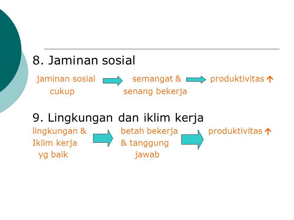 8. Jaminan sosial jaminan sosial semangat & produktivitas  cukup senang bekerja 9. Lingkungan dan iklim kerja lingkungan & betah bekerja produktivita