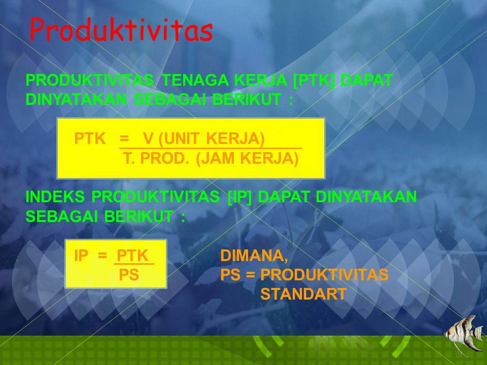Produktivitas PRODUKTIVITAS TENAGA KERJA [PTK] DAPAT DINYATAKAN SEBAGAI BERIKUT : PTK = V (UNIT KERJA) T. PROD. (JAM KERJA) INDEKS PRODUKTIVITAS [IP]