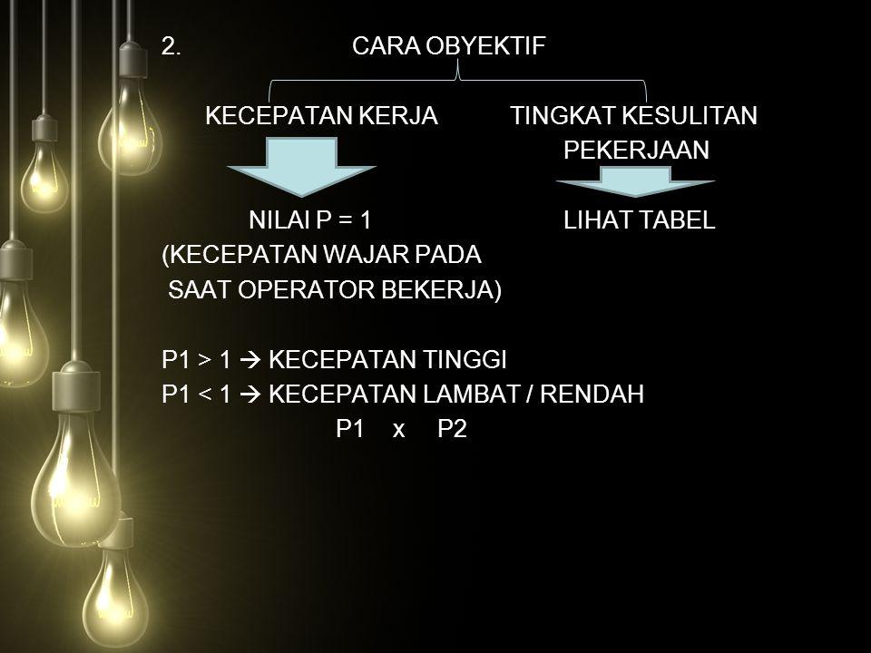 2. CARA OBYEKTIF KECEPATAN KERJATINGKAT KESULITAN PEKERJAAN NILAI P = 1 LIHAT TABEL (KECEPATAN WAJAR PADA SAAT OPERATOR BEKERJA) P1 > 1  KECEPATAN TI