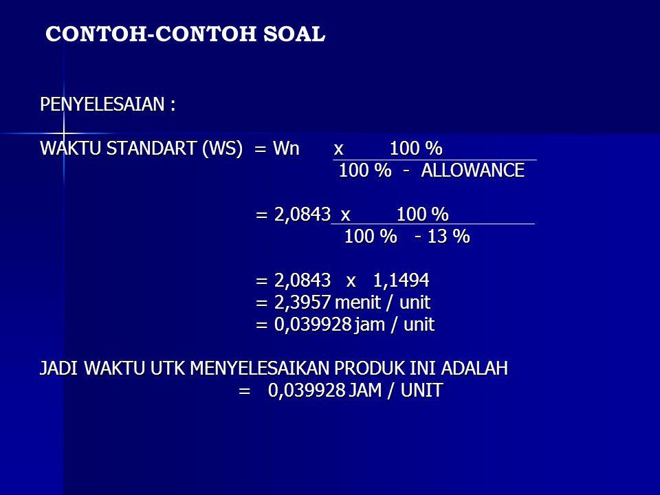 PENYELESAIAN : WAKTU STANDART (WS) = Wn x 100 % 100 % - ALLOWANCE 100 % - ALLOWANCE = 2,0843 x 100 % = 2,0843 x 100 % 100 % - 13 % 100 % - 13 % = 2,0843 x 1,1494 = 2,0843 x 1,1494 = 2,3957 menit / unit = 2,3957 menit / unit = 0,039928 jam / unit = 0,039928 jam / unit JADI WAKTU UTK MENYELESAIKAN PRODUK INI ADALAH = 0,039928 JAM / UNIT CONTOH-CONTOH SOAL