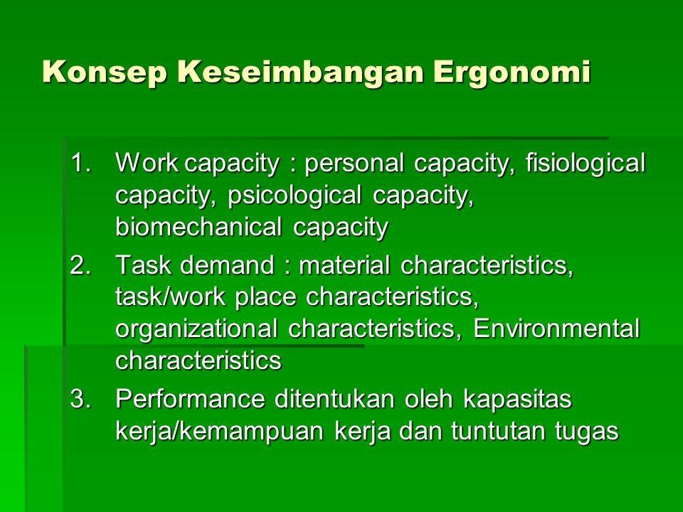 Konsep Keseimbangan Ergonomi 1.Work capacity : personal capacity, fisiological capacity, psicological capacity, biomechanical capacity 2.Task demand : material characteristics, task/work place characteristics, organizational characteristics, Environmental characteristics 3.Performance ditentukan oleh kapasitas kerja/kemampuan kerja dan tuntutan tugas