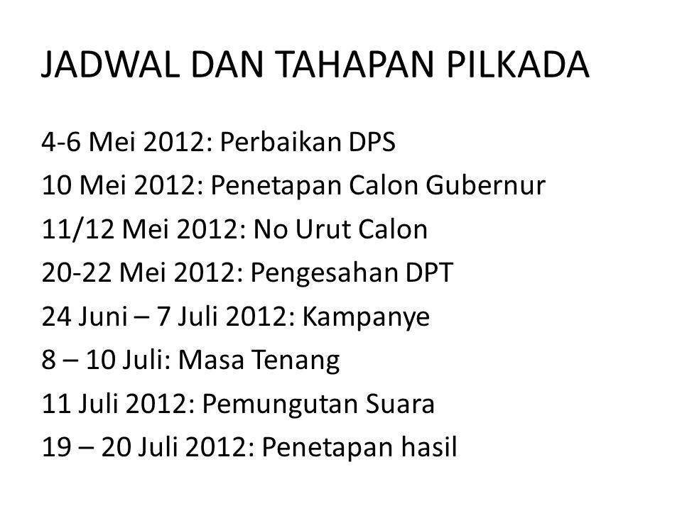 JADWAL DAN TAHAPAN PILKADA 4-6 Mei 2012: Perbaikan DPS 10 Mei 2012: Penetapan Calon Gubernur 11/12 Mei 2012: No Urut Calon 20-22 Mei 2012: Pengesahan