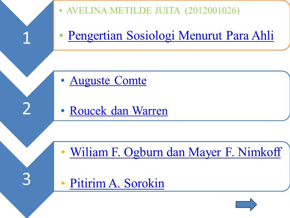 1 AVELINA METILDE JUITA (2012001026) Pengertian Sosiologi Menurut Para Ahli 2 Auguste Comte Roucek dan Warren 3 Wiliam F. Ogburn dan Mayer F. Nimkoff