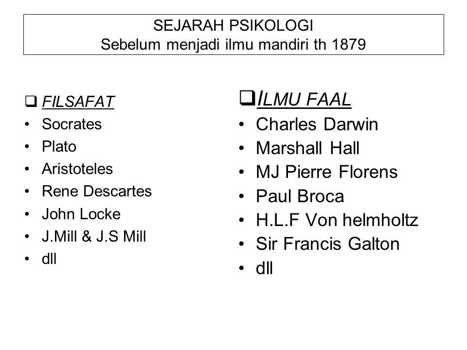 SEJARAH PSIKOLOGI Sebelum menjadi ilmu mandiri th 1879  FILSAFAT Socrates Plato Aristoteles Rene Descartes John Locke J.Mill & J.S Mill dll  I LMU F