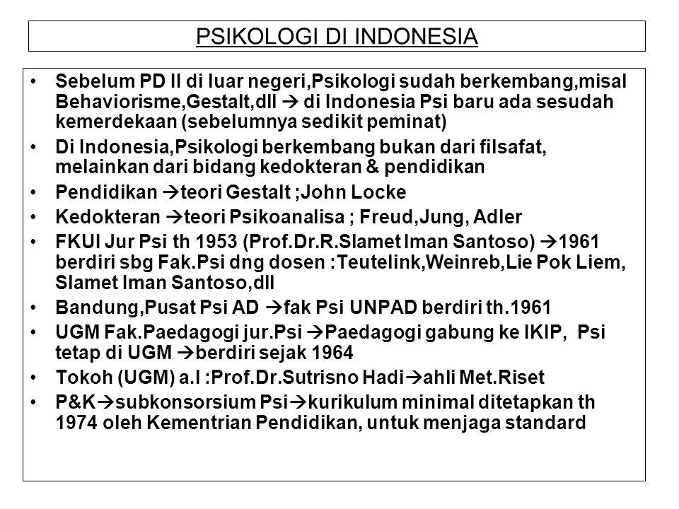 PSIKOLOGI DI INDONESIA Sebelum PD II di luar negeri,Psikologi sudah berkembang,misal Behaviorisme,Gestalt,dll  di Indonesia Psi baru ada sesudah keme