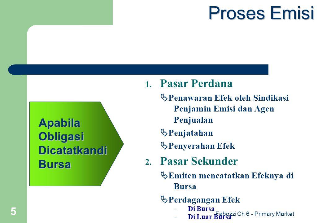 Fabozzi Ch 6 - Primary Market 5 Proses Emisi Apabila Obligasi Dicatatkandi Bursa 1. Pasar Perdana  Penawaran Efek oleh Sindikasi Penjamin Emisi dan A