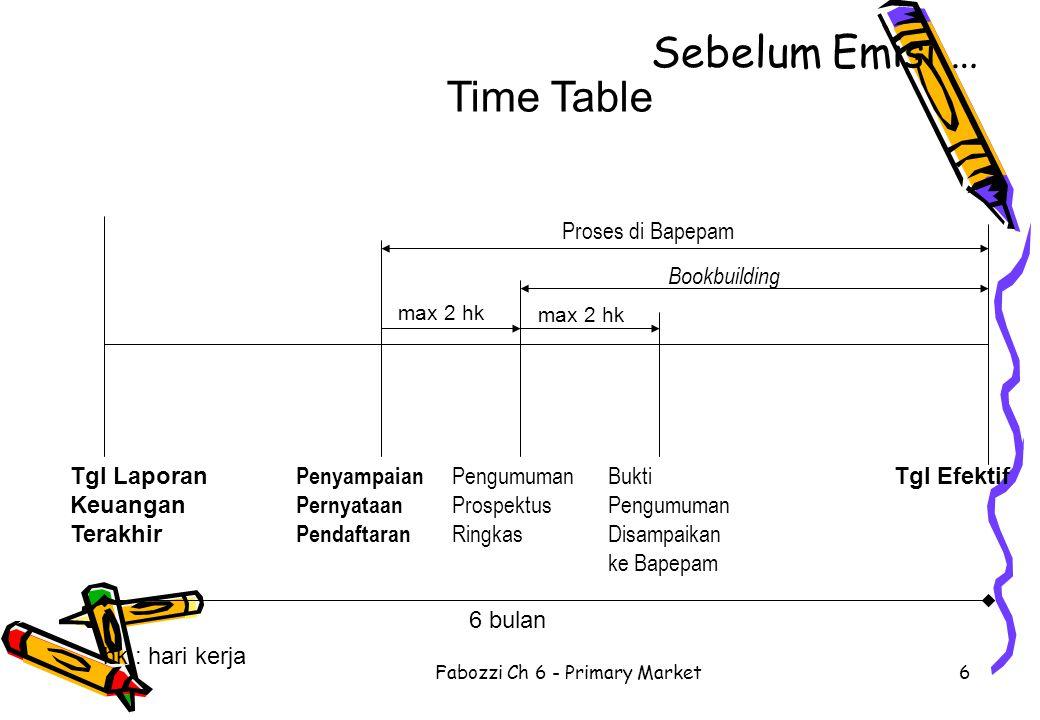 Fabozzi Ch 6 - Primary Market7 Time Table Penawaran Umum Tgl Efektif Tgl Terakhir Penawaran Umum Penjatahan Pengumuman Perbaikan Prospektus Ringkas Bukti Pengumuman Disampaikan Ke Bapepam max 2 hk Masa Penawaran Umum (min 3 hk) max 2 hk -Penyerahan Bukti Efek -Pengembalian uang pesanan (pemesanan efek ditolak atau pembatalan penawaran umun) max 2 hk max 3 hk - Tgl Listing -Penyerahan Laporan Hasil Penawaran Umum max 10 hk Proses Emisi … hk : hari kerja