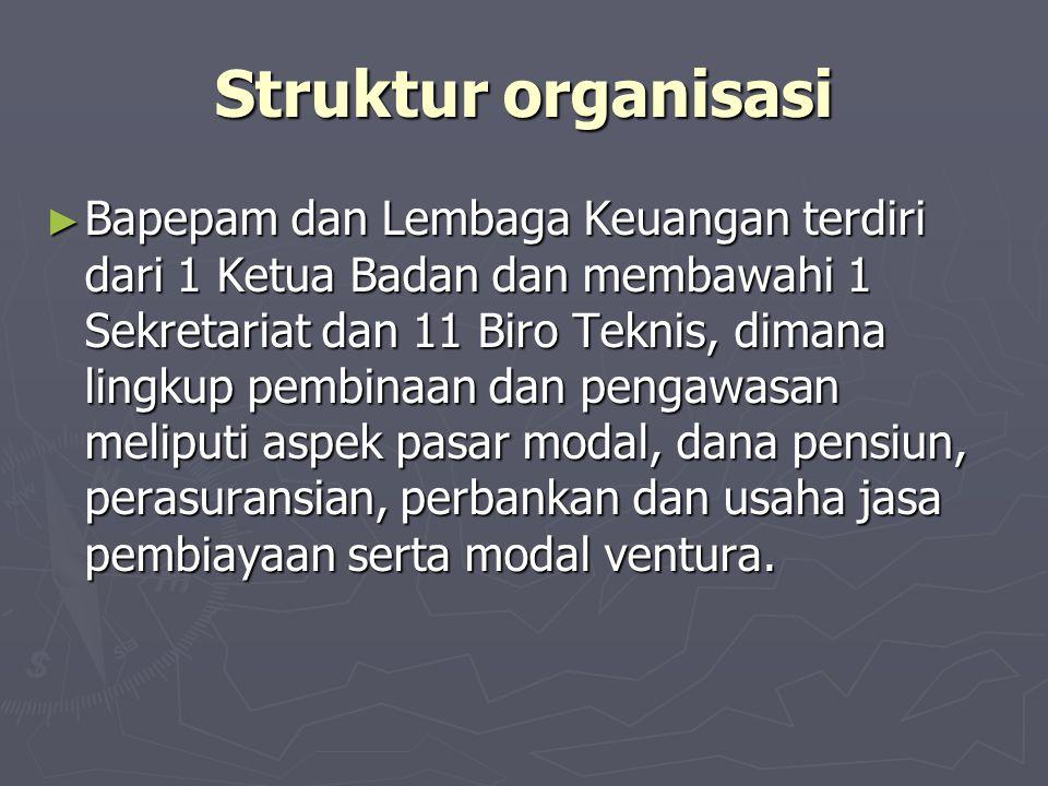 Struktur organisasi ► Bapepam dan Lembaga Keuangan terdiri dari 1 Ketua Badan dan membawahi 1 Sekretariat dan 11 Biro Teknis, dimana lingkup pembinaan