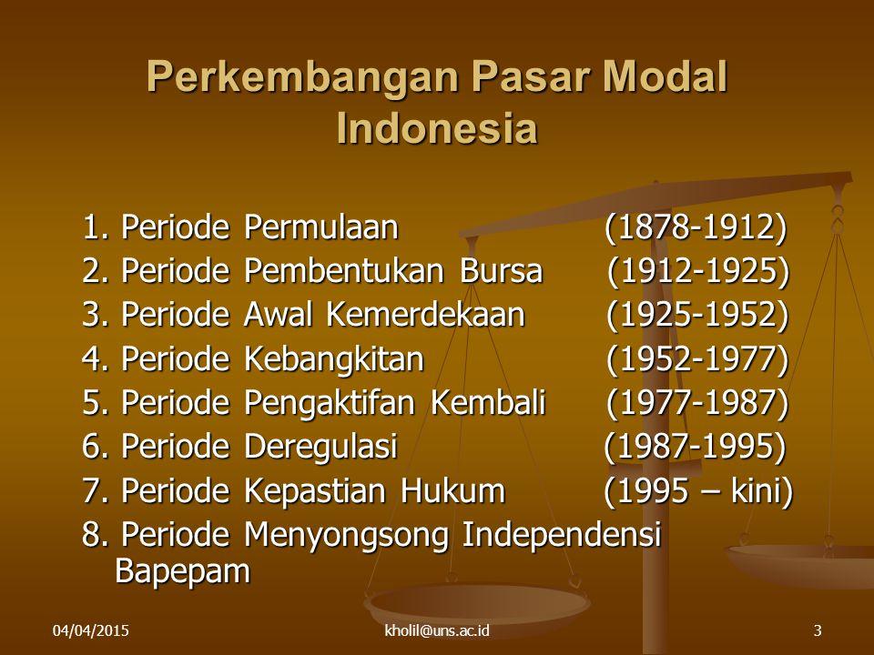 04/04/2015kholil@uns.ac.id3 Perkembangan Pasar Modal Indonesia 1.