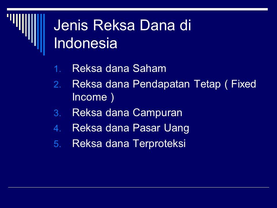 Jenis Reksa Dana di Indonesia 1. Reksa dana Saham 2. Reksa dana Pendapatan Tetap ( Fixed Income ) 3. Reksa dana Campuran 4. Reksa dana Pasar Uang 5. R