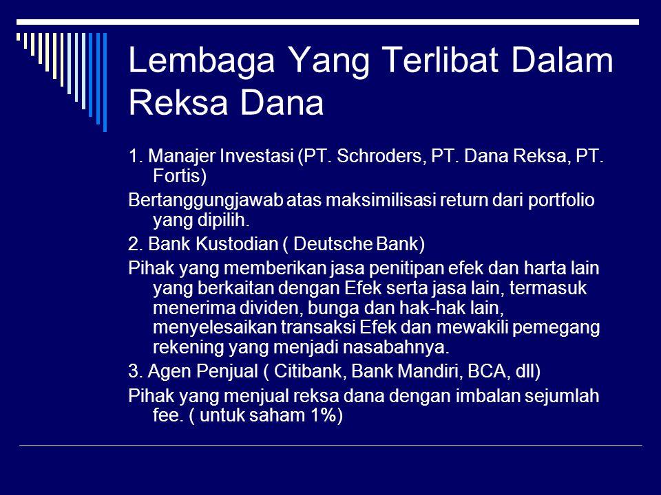 Lembaga Yang Terlibat Dalam Reksa Dana 1. Manajer Investasi (PT. Schroders, PT. Dana Reksa, PT. Fortis) Bertanggungjawab atas maksimilisasi return dar