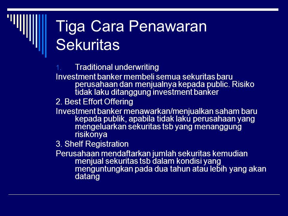 Tiga Cara Penawaran Sekuritas 1.