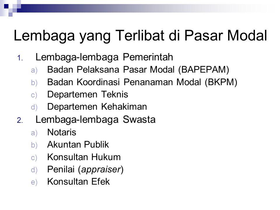 Lembaga yang Terlibat di Pasar Modal 1. Lembaga-lembaga Pemerintah a) Badan Pelaksana Pasar Modal (BAPEPAM) b) Badan Koordinasi Penanaman Modal (BKPM)