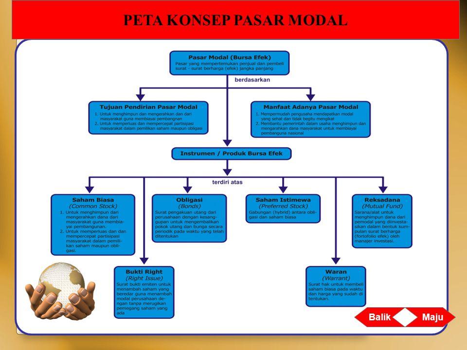MajuBalik PETA KONSEP PASAR MODAL