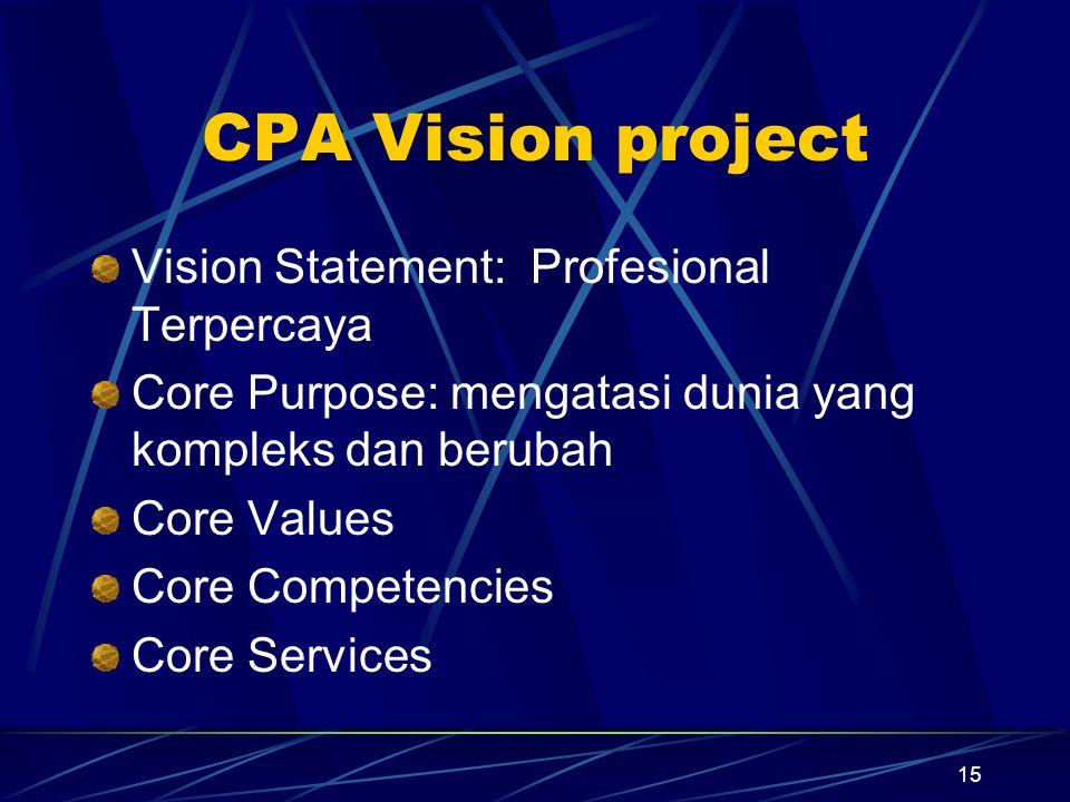 15 CPA Vision project Vision Statement: Profesional Terpercaya Core Purpose: mengatasi dunia yang kompleks dan berubah Core Values Core Competencies C