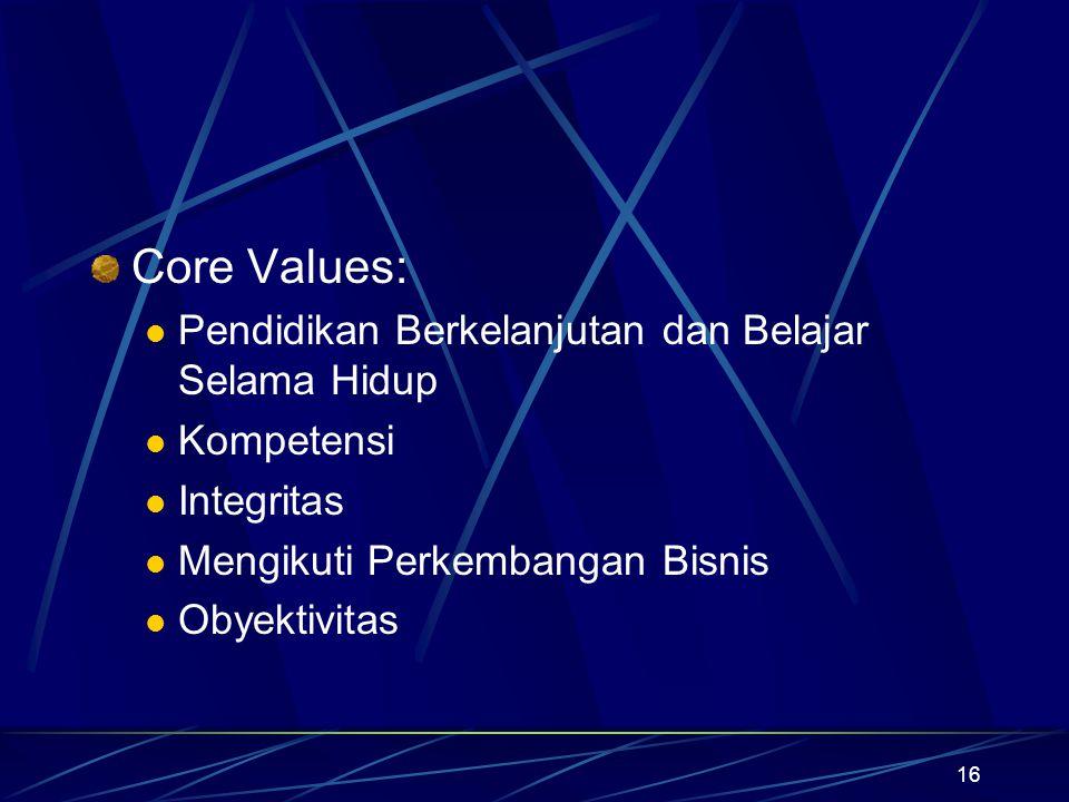 16 Core Values: Pendidikan Berkelanjutan dan Belajar Selama Hidup Kompetensi Integritas Mengikuti Perkembangan Bisnis Obyektivitas