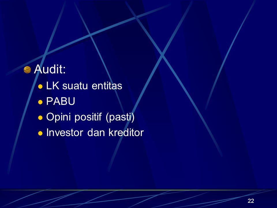 22 Audit: LK suatu entitas PABU Opini positif (pasti) Investor dan kreditor