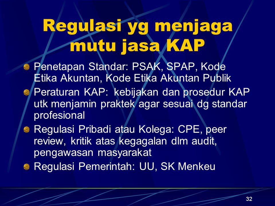 32 Regulasi yg menjaga mutu jasa KAP Penetapan Standar: PSAK, SPAP, Kode Etika Akuntan, Kode Etika Akuntan Publik Peraturan KAP: kebijakan dan prosedu