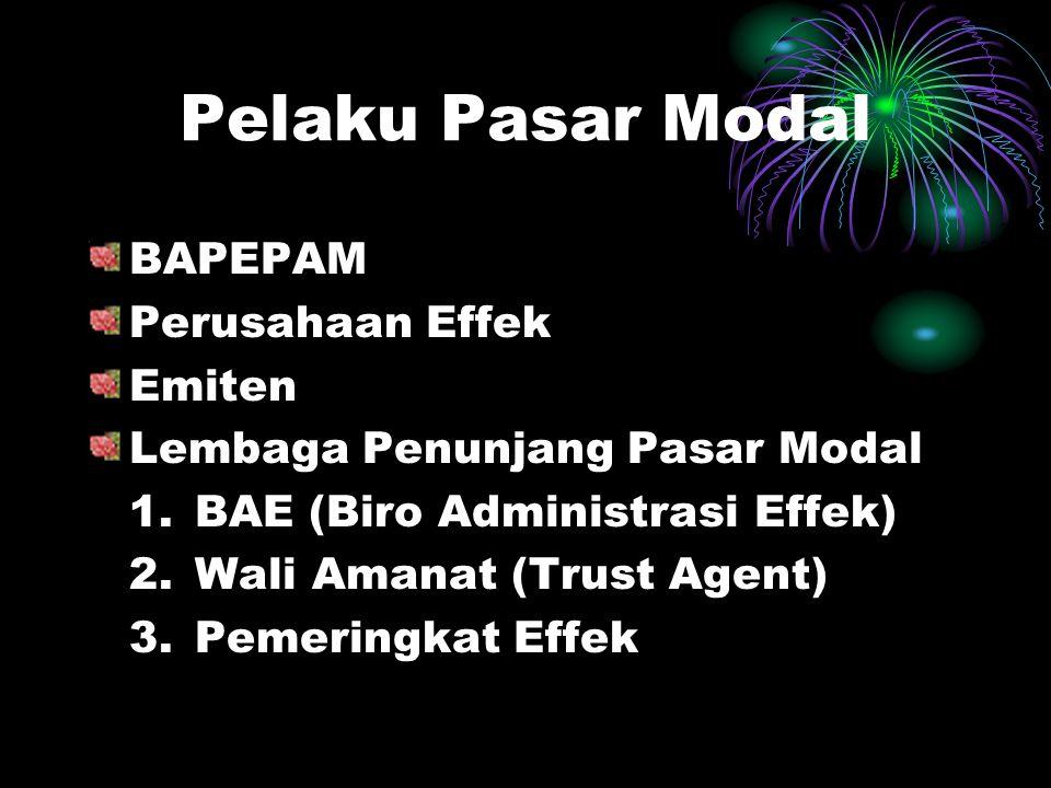 Pelaku Pasar Modal BAPEPAM Perusahaan Effek Emiten Lembaga Penunjang Pasar Modal 1.BAE (Biro Administrasi Effek) 2.Wali Amanat (Trust Agent) 3.Pemerin