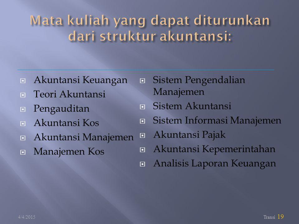  Akuntansi Keuangan  Teori Akuntansi  Pengauditan  Akuntansi Kos  Akuntansi Manajemen  Manajemen Kos  Sistem Pengendalian Manajemen  Sistem Ak
