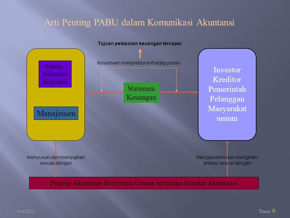 4/4/2015 Transi 9 Statemen Keuangan Prinsip Akuntansi Berterima Umum terutama Standar Akuntansi Arti Penting PABU dalam Komunikasi Akuntansi Manajemen