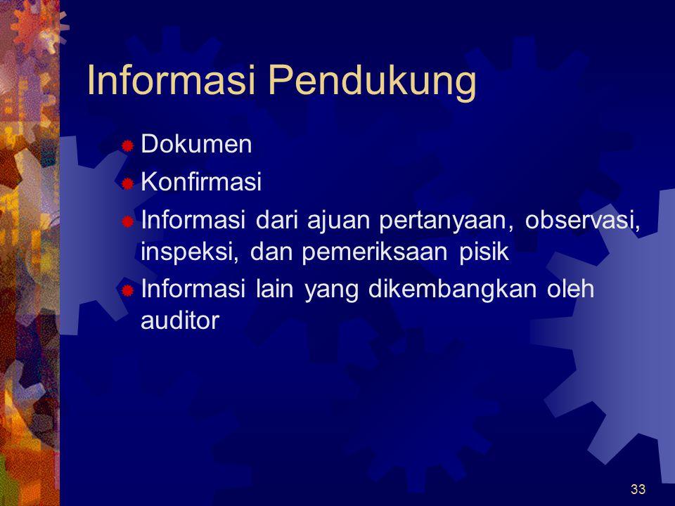 33 Informasi Pendukung  Dokumen  Konfirmasi  Informasi dari ajuan pertanyaan, observasi, inspeksi, dan pemeriksaan pisik  Informasi lain yang dikembangkan oleh auditor