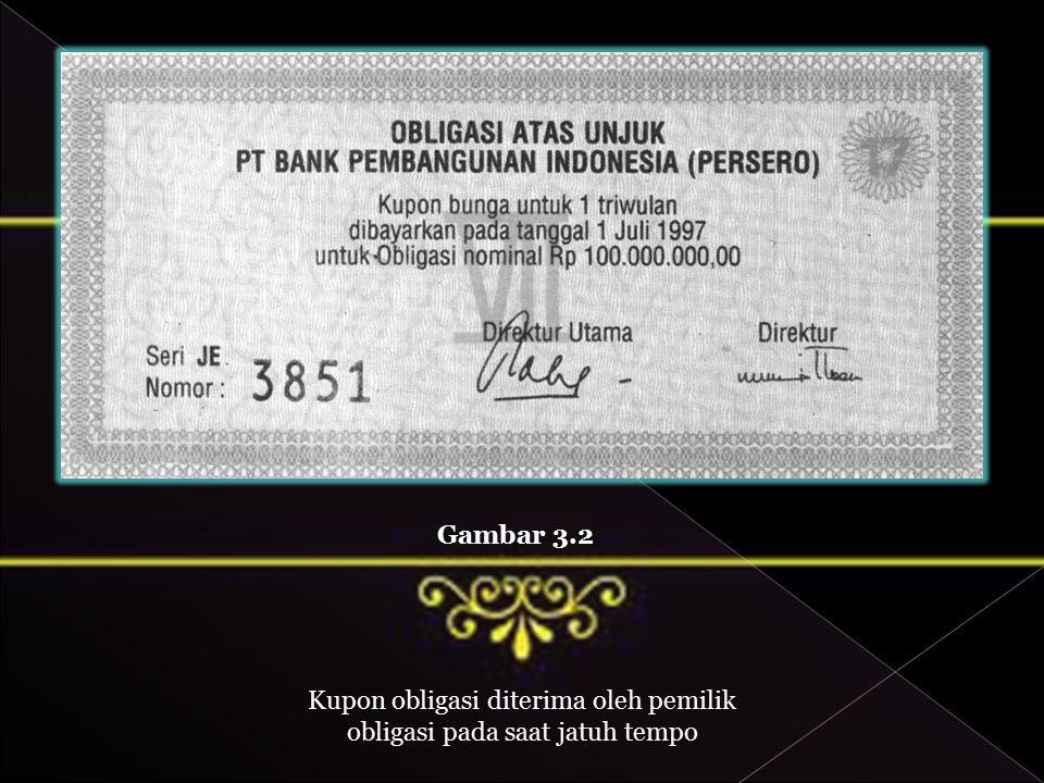 Gambar 3.2 Kupon obligasi diterima oleh pemilik obligasi pada saat jatuh tempo