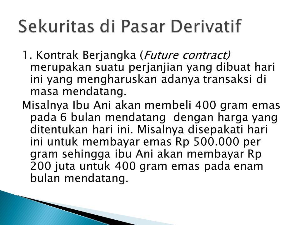 1. Kontrak Berjangka (Future contract) merupakan suatu perjanjian yang dibuat hari ini yang mengharuskan adanya transaksi di masa mendatang. Misalnya