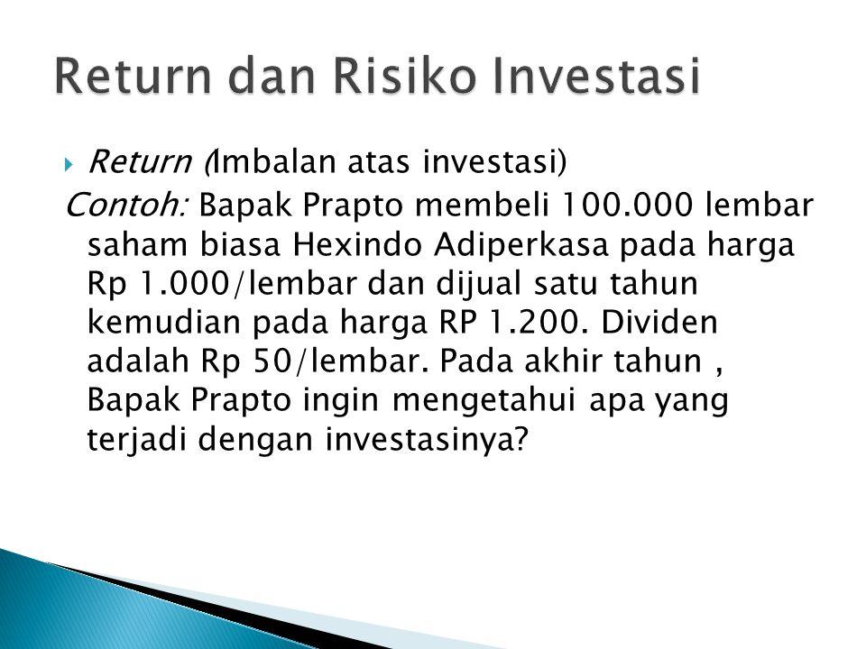  Return (Imbalan atas investasi) Contoh: Bapak Prapto membeli 100.000 lembar saham biasa Hexindo Adiperkasa pada harga Rp 1.000/lembar dan dijual satu tahun kemudian pada harga RP 1.200.
