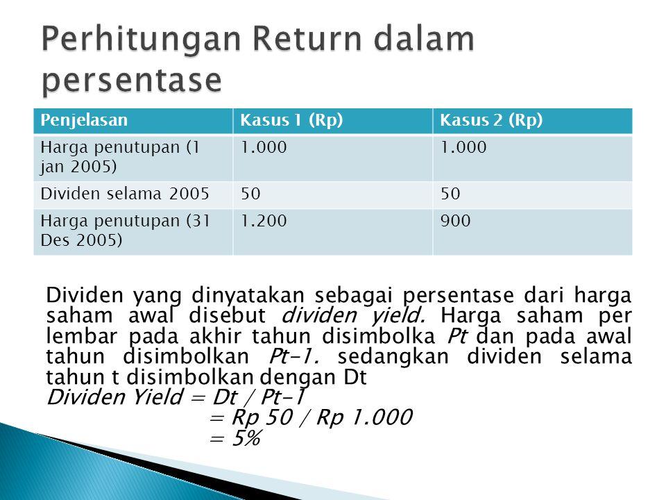 PenjelasanKasus 1 (Rp)Kasus 2 (Rp) Harga penutupan (1 jan 2005) 1.000 Dividen selama 200550 Harga penutupan (31 Des 2005) 1.200900 Dividen yang dinyatakan sebagai persentase dari harga saham awal disebut dividen yield.