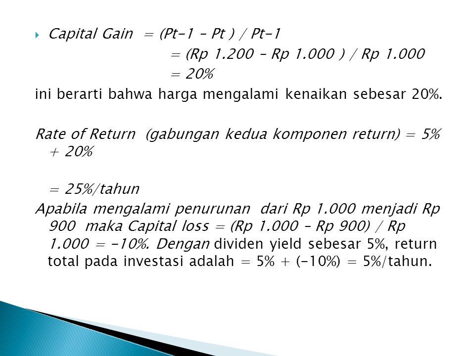  Capital Gain = (Pt-1 – Pt ) / Pt-1 = (Rp 1.200 – Rp 1.000 ) / Rp 1.000 = 20% ini berarti bahwa harga mengalami kenaikan sebesar 20%. Rate of Return